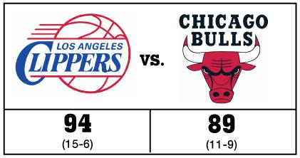 bullsclips